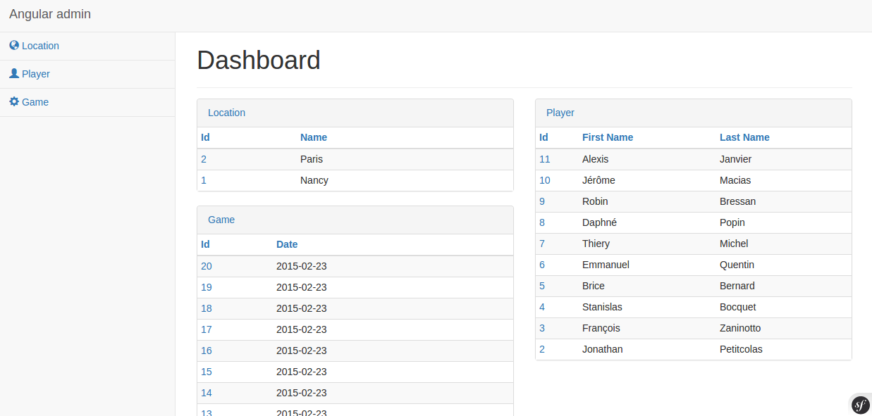 NgAdminGeneratorBundle: Create a JavaScript Admin Panel and a REST