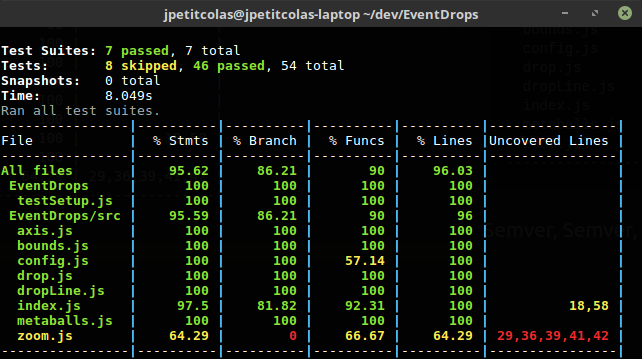 EventDrops Jest Code Coverage