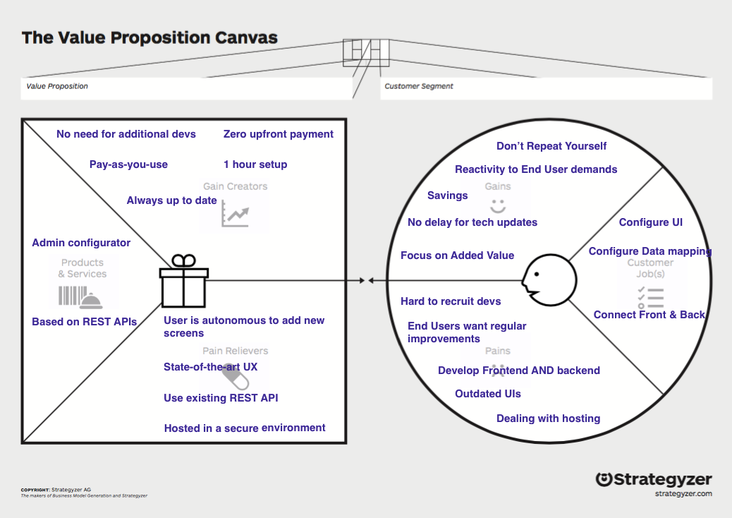 Business Value Proposition Template Gallery - Business Cards Ideas
